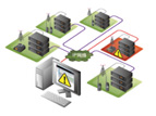 安保工作调度录音解决方案